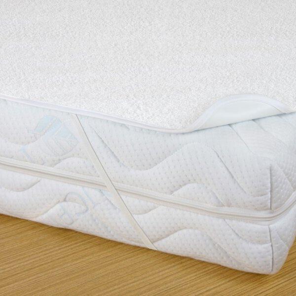 Chránič matrace s PVC zátěrem – nepropustný